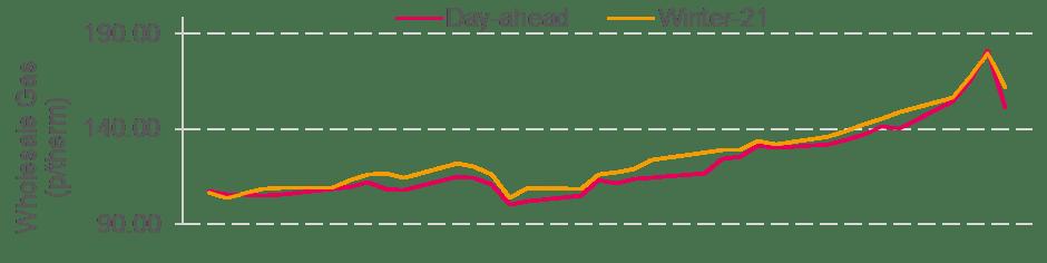 market-price-volatility-figure-1